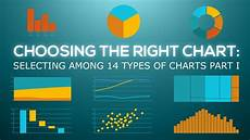 The Chart Which Is The Best Chart Selecting Among 14 Types Of