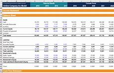 Financial Analysis Example Excel Is Financial Modeling Important Corporate Finance Institute