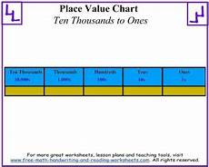 Interactive Place Value Chart Smartboard Ones To Ten Thousands Place Value Chart Place Value