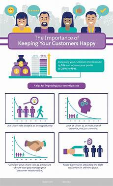 How To Improve Your Customer Service Skills Do You Know How To Improve Your Customer Service