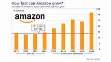 Amazon Sales Growth Chart Here Are Numbers Amazon Doesn T Want You To See Marketwatch