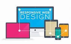 Alternatives To Responsive Web Design Responsive Website Design Ideas And Cross Browser