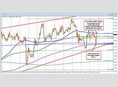USDCAD retests the 100 hour MA (again)