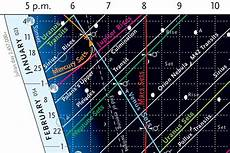 Sky And Telescope Sky Chart How We Create The Quot Skygazer S Almanac Quot Sky Amp Telescope