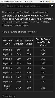 Mythic Plus Ilvl Chart 7 3 5 Can Someone Please Explain Why You Only Complete 1 Mythic