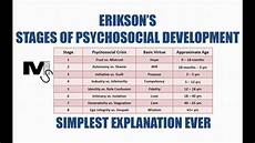 Erikson Stages Of Development Erikson S Stages Of Psychosocial Development Simplest