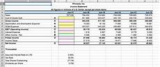 Forecast Income Statement Forecast The June 30 2017 Income Statement And Ba