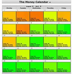 Money Calendar Money Calendar Pro Fast Fortune Club Tom Gentile