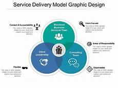 Service Delivery Model Service Delivery Model Graphic Design Template