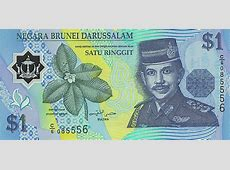 Brunei dollar BND Definition   MyPivots
