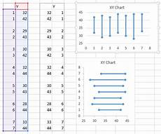 Price Range Chart Floating Bars In Excel Charts Peltier Tech Blog