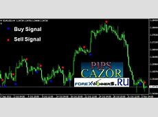 pip scazor indicator   Forex Winners   Free Download