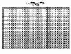 Multiplication Chart 20 X 30 By Super Mrs K Teachers Pay