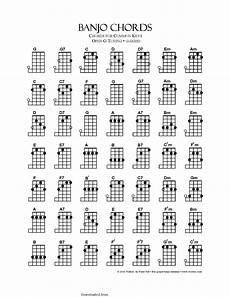 Banjo Chord Chart Banjo Chord Chart 1 Pdf Format E Database Org