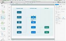 Flow Chart Creator Software Create Flow Chart On Mac Business Process Modeling Tool