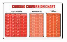 cooking measurement chart recipe measurement converter besto blog