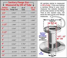 Sanitary Fitting Size Chart Ideal Vacuum Adapter Kf 40 To 1 0 In Tri Clamp Triclamp