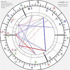 Hudson Birth Chart Phyllis Hudson Birth Chart Horoscope Date Of Birth Astro
