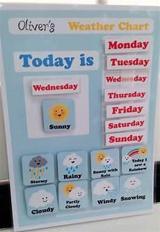 Weather Chart For Preschool Classroom Printable Kids Weather Chart Free Printable Preschool Weather