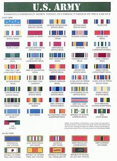 Us Army Service Ribbons Chart Pin On Military