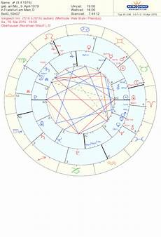 First Meeting Chart Possible Event First Meeting Chart And Synastry Lindaland