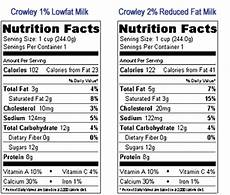 Soy Milk Light Nutritional Information Got Milk What S The Difference Dinner Reinvented