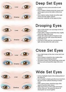 Mary Eyeshadow Application Chart Makeup Tips Chart Www Proteckmachinery Com