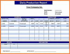 Daily Report Format In Excel Excel Report Template Emmamcintyrephotography Com