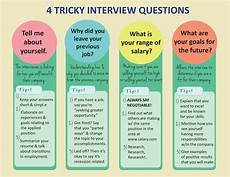 Sample Weaknesses For Interview Infographic 4 Common Interview Questions With Answers