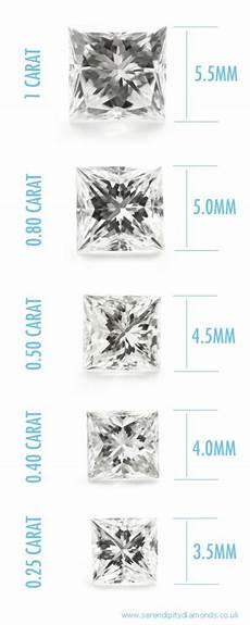 Princess Cut Diamond Earrings Size Chart Comparing The Sizes Of Princess Cut Diamonds