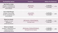 Financial Statement Analysis Example Financial Statement Analysis Principlesofaccounting Com