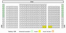 Door County Auditorium Seating Chart Door County Performance Tickets At Northern Sky Theater