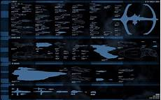 Online Ship Size Comparison Chart I Refuse To Believe That A K Vort Class Is Half The Size