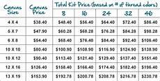Custom Needlepoint Kit Price Chart Needlepaint