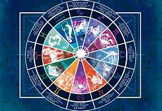 Zodiac Sign Birth Chart Astrological Zodiac Signs Chart Poster