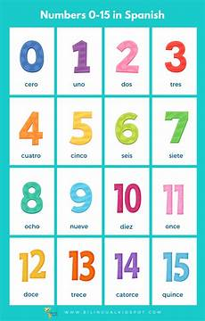 Spanish Number Chart Spanish Numbers Counting In Spanish For Kids Bilingual
