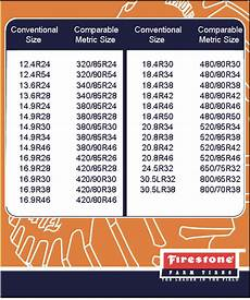 Tire Conversion Chart Tires Comparison Chart Agricultural Tire Metric