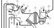 wiring diagrams and free manual ebooks vacuum diagram
