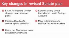 Obamacare Plan Comparison Chart A Side By Side Comparison Of Obamacare And The Gop S