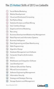 Employment Skills List And The 1 Employable Skill For 2013 Is Social Media
