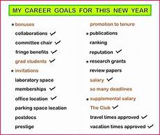 Long Term Goals Examples 019 Essay Example Short Term And Long Goals Career