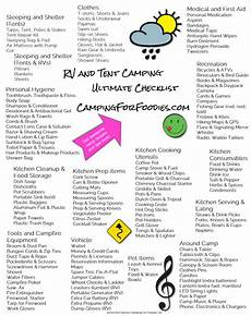 List For Camping 9 Helpful Car Camping Checklist Kitty Baby Love