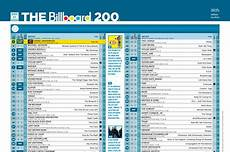 Billboard Classical Albums Chart Album Rock Charts Celebrate Anniversaries Billboard