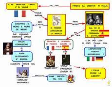 Mappa Concettuale Fine Libert 224 D Italia Scuolissima Com