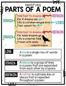 Poetic Devices Chart Poetry Posters Poetry Anchor Charts For Poetry Activities
