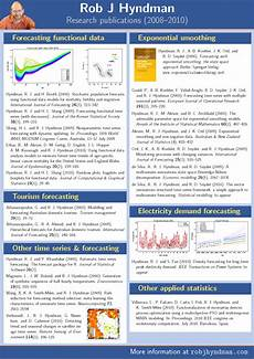 Academic Poster Template Powerpoint Academic Poster Template A1