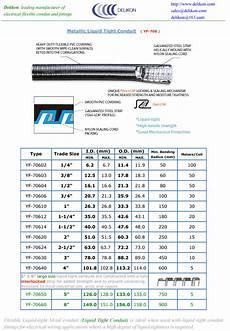 Flexible Conduit Size Chart Flexible Metal Liquid Tight Conduit Yf 706 Liquid Tight