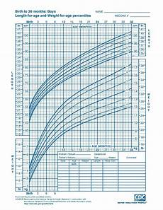 Baby Growth Chart Boy File Cdc Growth Chart Boys Birth To 36 Mths Cj41c017 Pdf