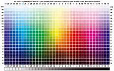 Print Pantone Color Chart Rcwsqtablesrgbfromcmyk10x6wide1080 Png 720 215 452 Pantone