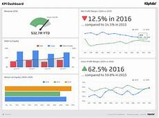 Kpi Dashboard Performance Dashboards The Fitbit For The Workplace